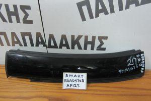 Smart Roadster 2003-2006 κολόνα ουρανού Cabrio αριστερή μαύρη
